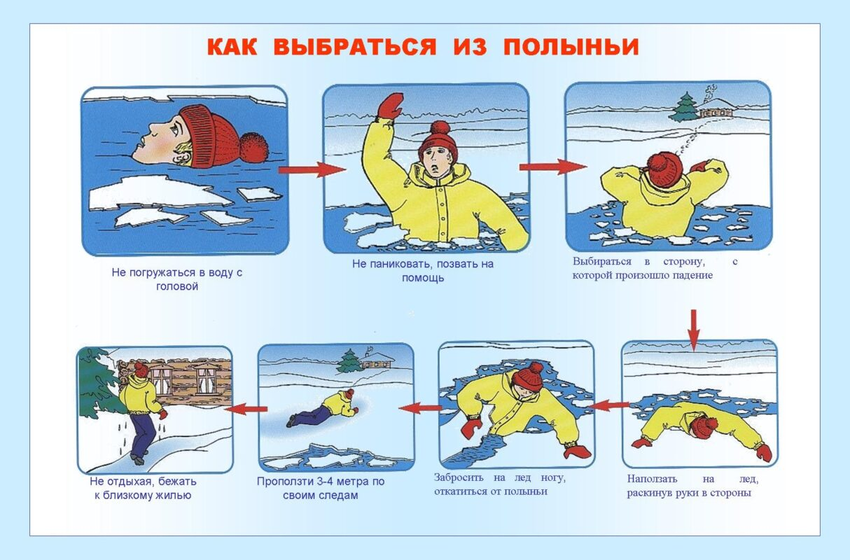 Безопасность на водоемах в зимний период