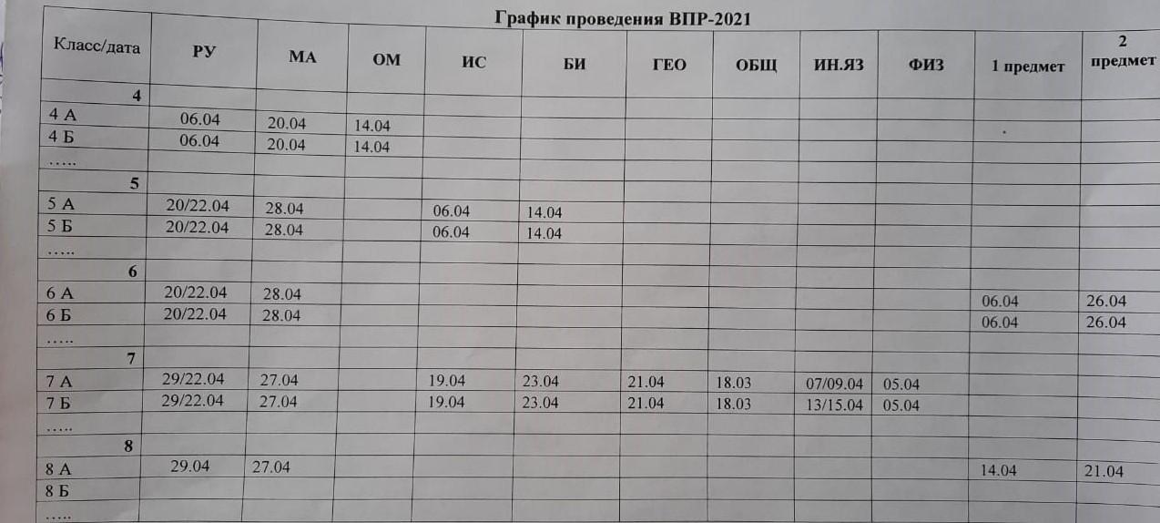 В российских школах стартуют ВПР